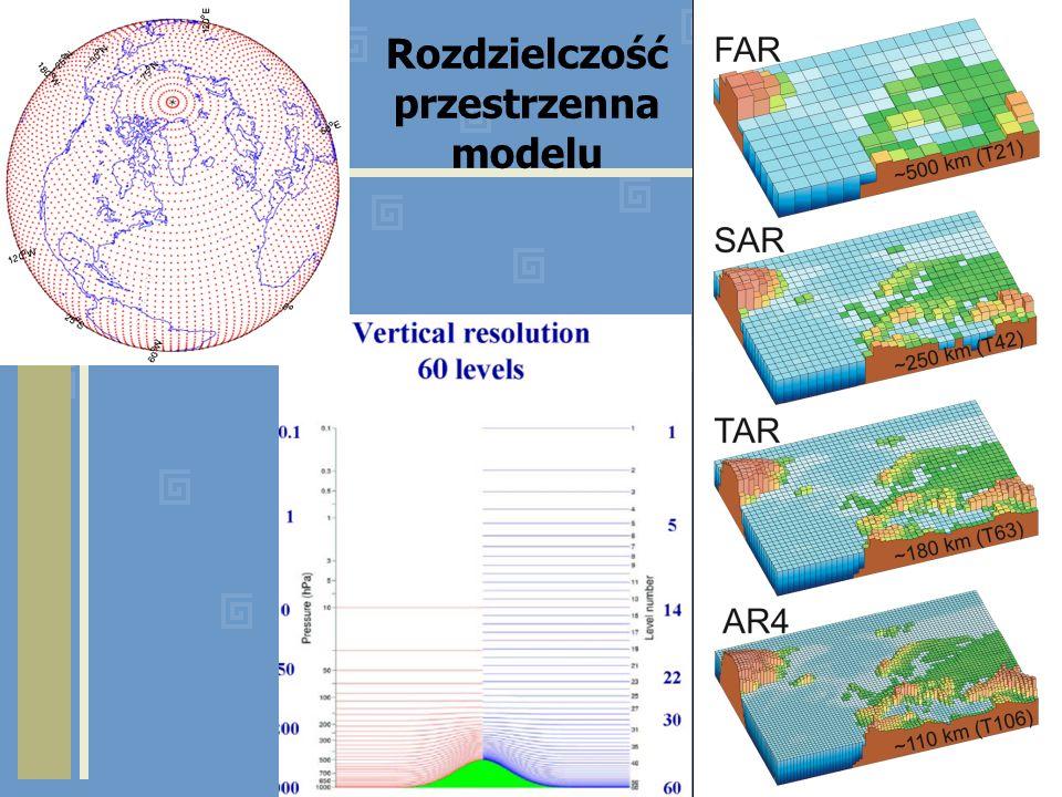 Rozdzielczość przestrzenna modelu
