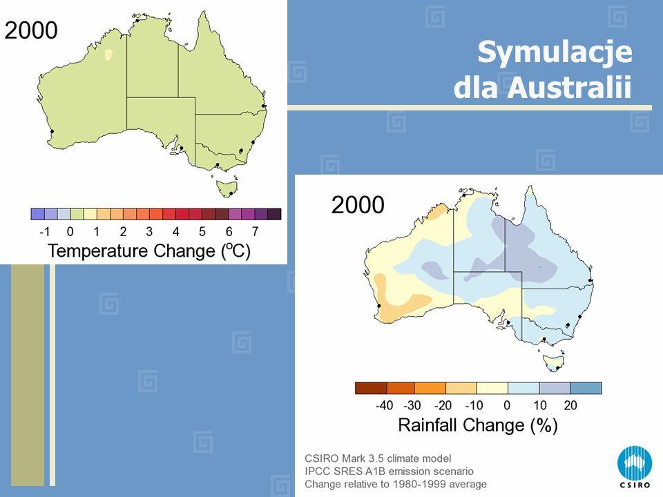Symulacje dla Australii