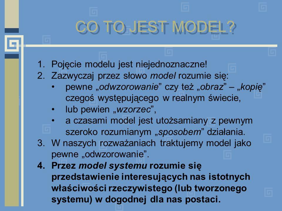 CO TO JEST MODEL Pojęcie modelu jest niejednoznaczne!