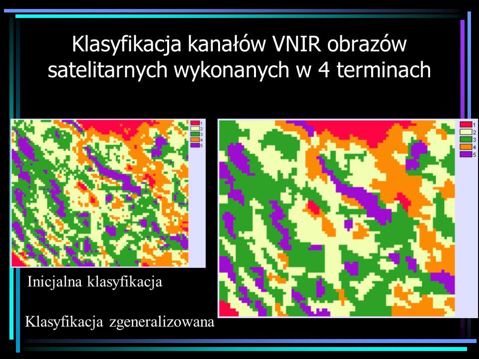 Klasyfikacja kanałów VNIR obrazów satelitarnych wykonanych w 4 terminach