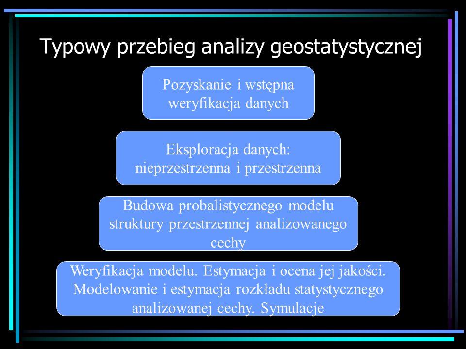 Typowy przebieg analizy geostatystycznej