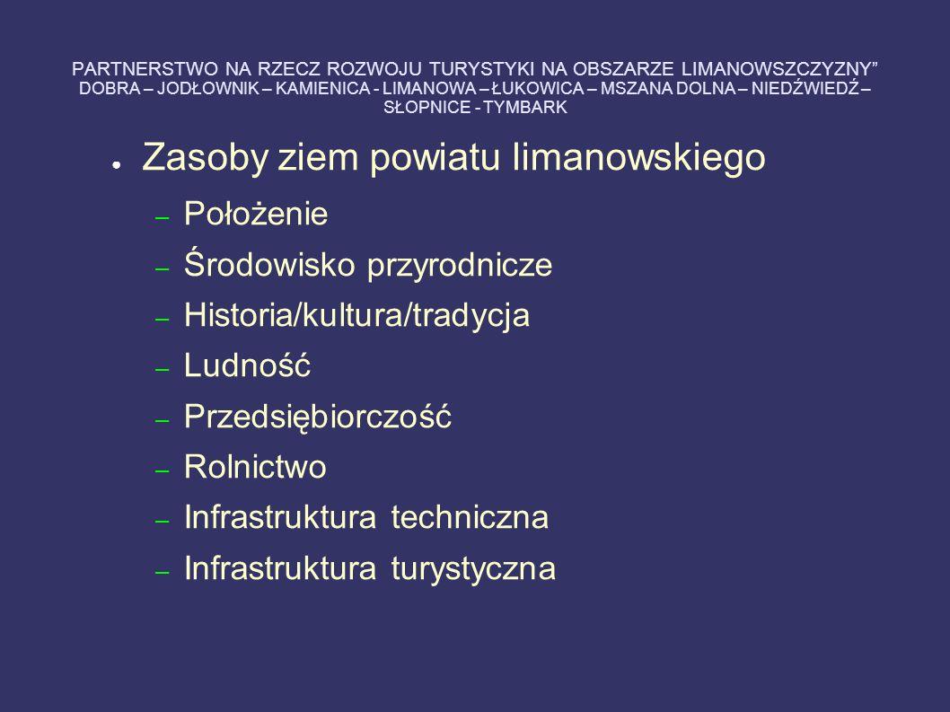 Zasoby ziem powiatu limanowskiego