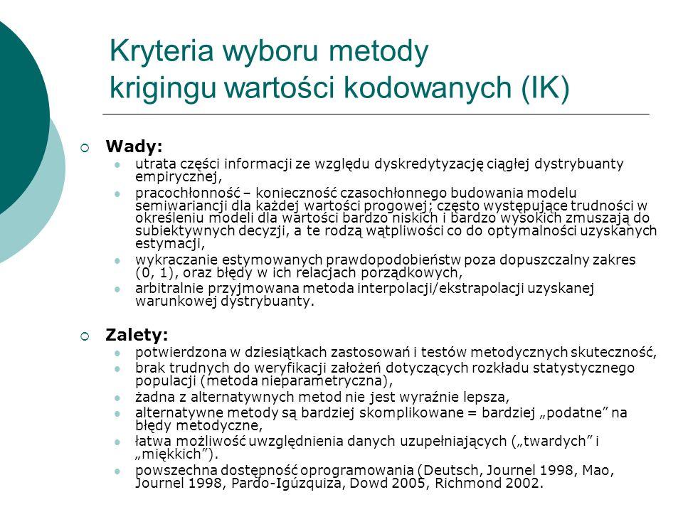 Kryteria wyboru metody krigingu wartości kodowanych (IK)
