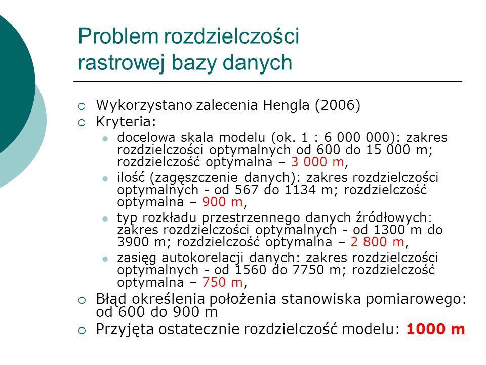 Problem rozdzielczości rastrowej bazy danych