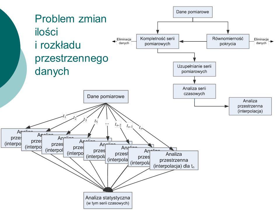 Problem zmian ilości i rozkładu przestrzennego danych