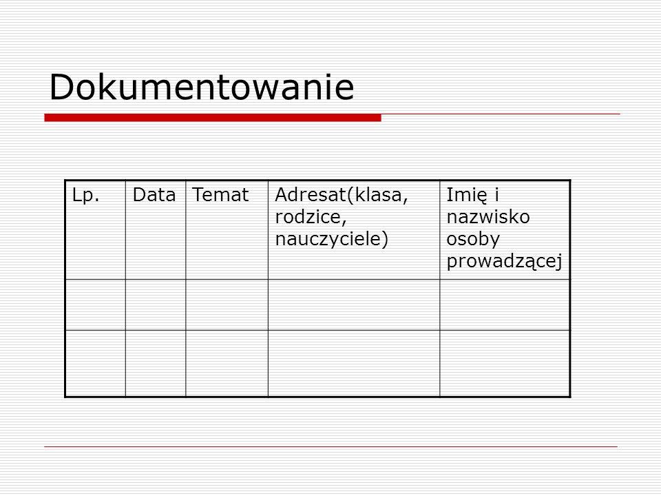 Dokumentowanie Lp. Data Temat Adresat(klasa, rodzice, nauczyciele)