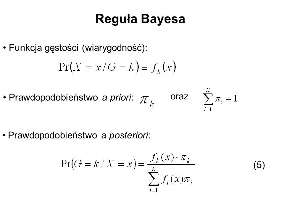 Reguła Bayesa Funkcja gęstości (wiarygodność): oraz