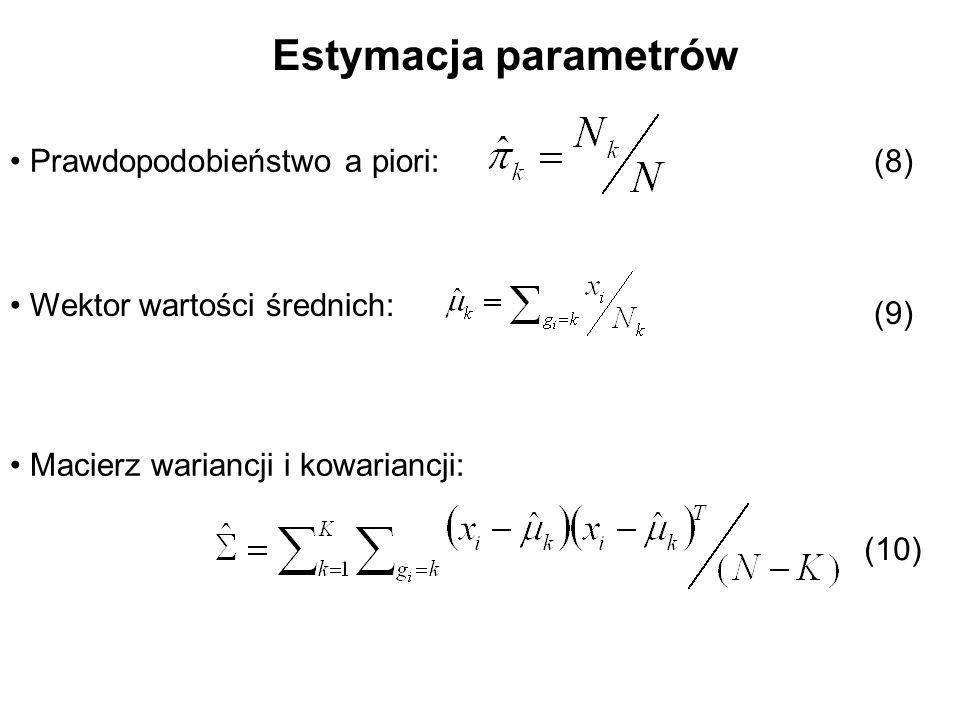 Estymacja parametrów Prawdopodobieństwo a piori: (8)