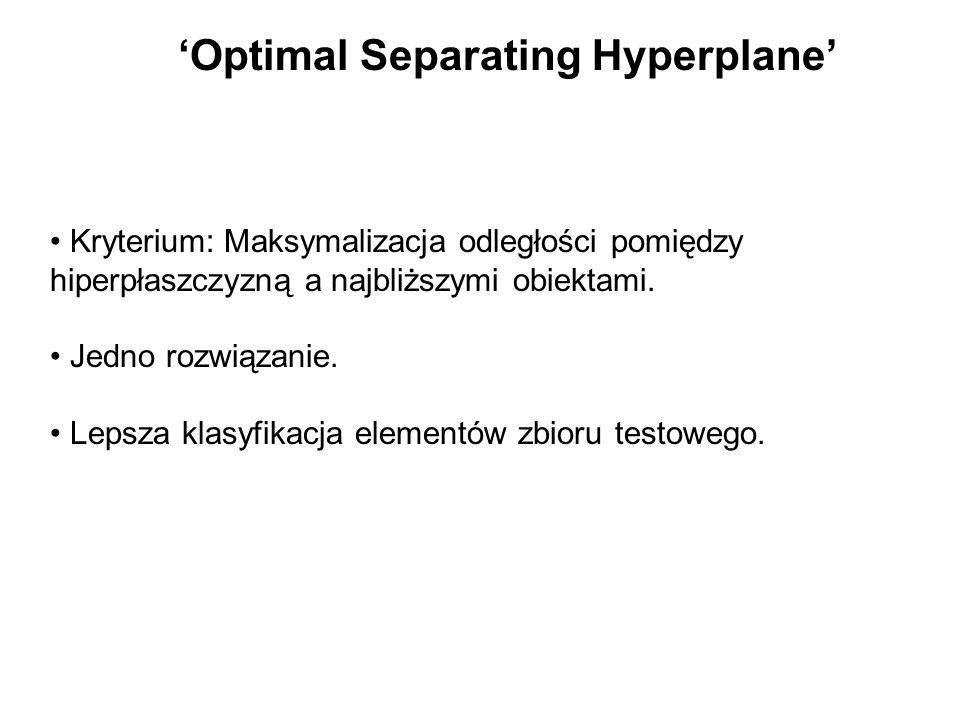 'Optimal Separating Hyperplane'