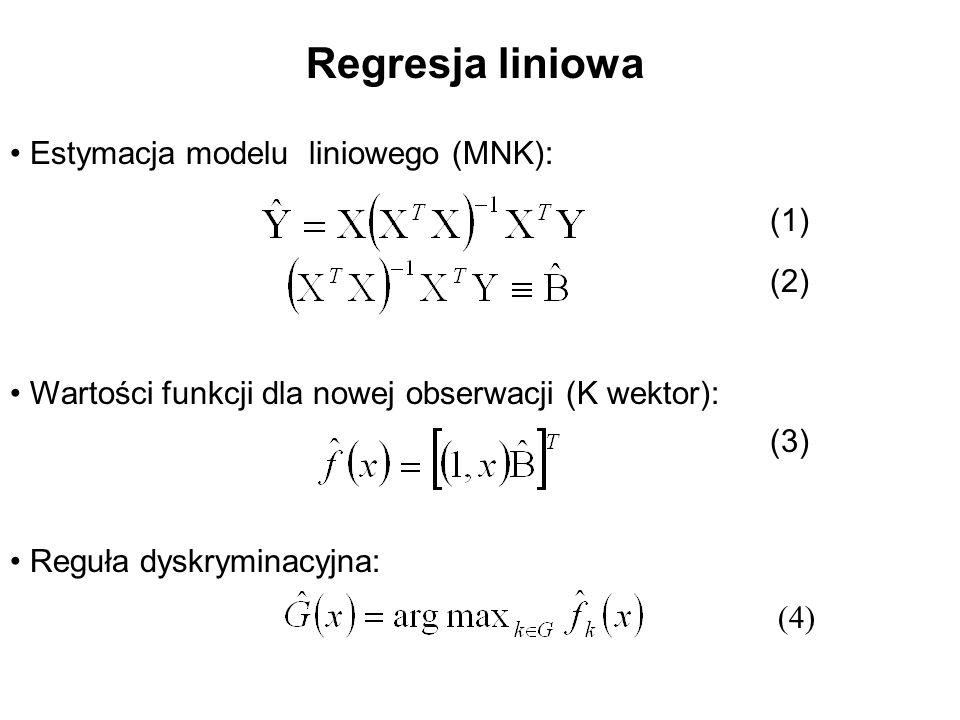 Regresja liniowa Estymacja modelu liniowego (MNK): (1) (2)