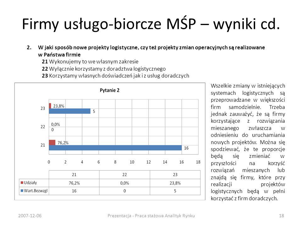Firmy usługo-biorcze MŚP – wyniki cd.