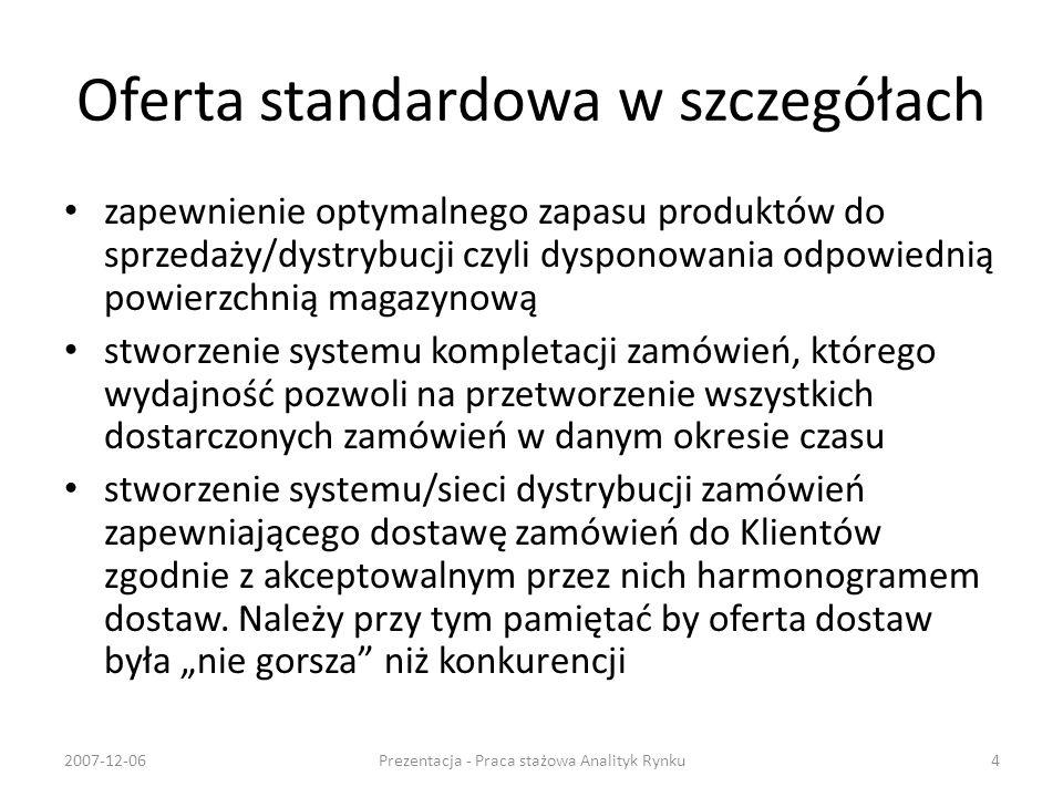 Oferta standardowa w szczegółach