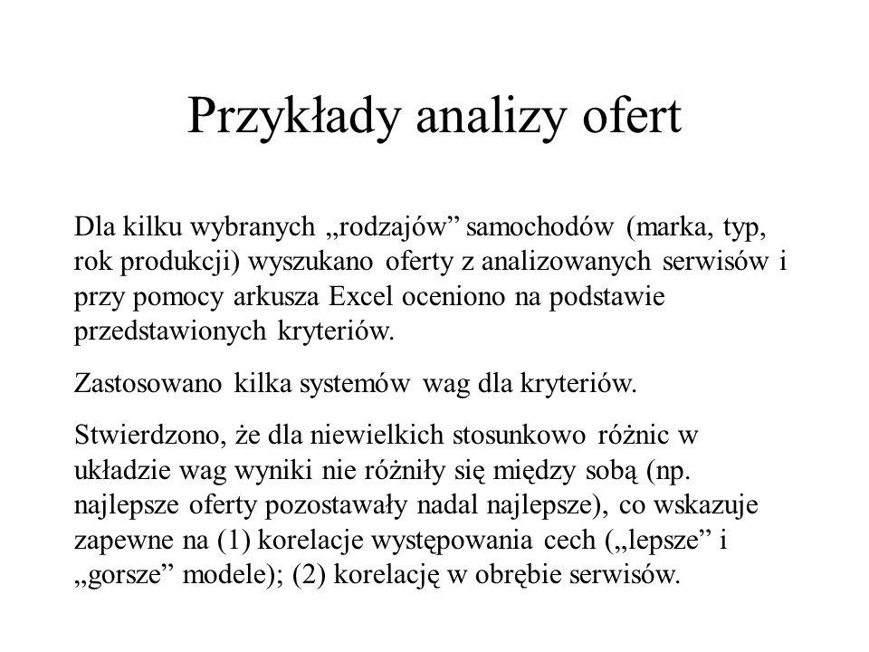 Przykłady analizy ofert