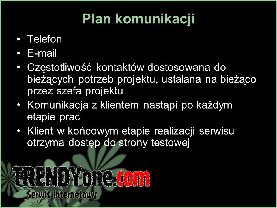 Plan komunikacji Telefon E-mail