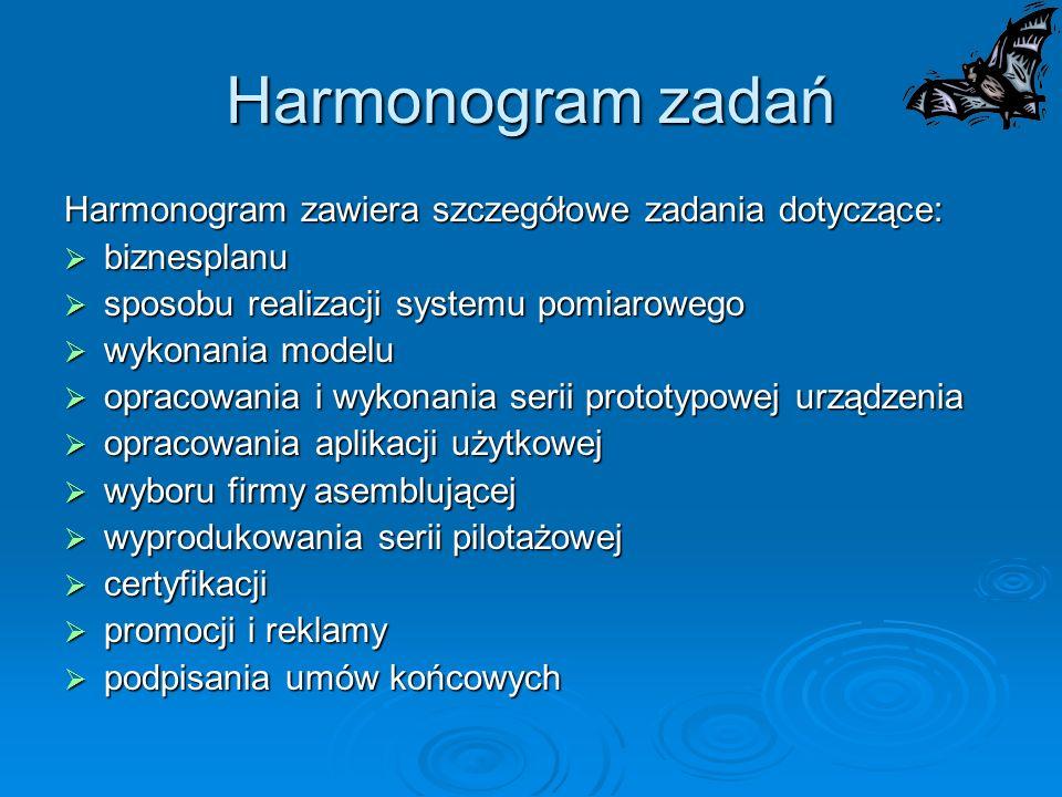 Harmonogram zadań Harmonogram zawiera szczegółowe zadania dotyczące: