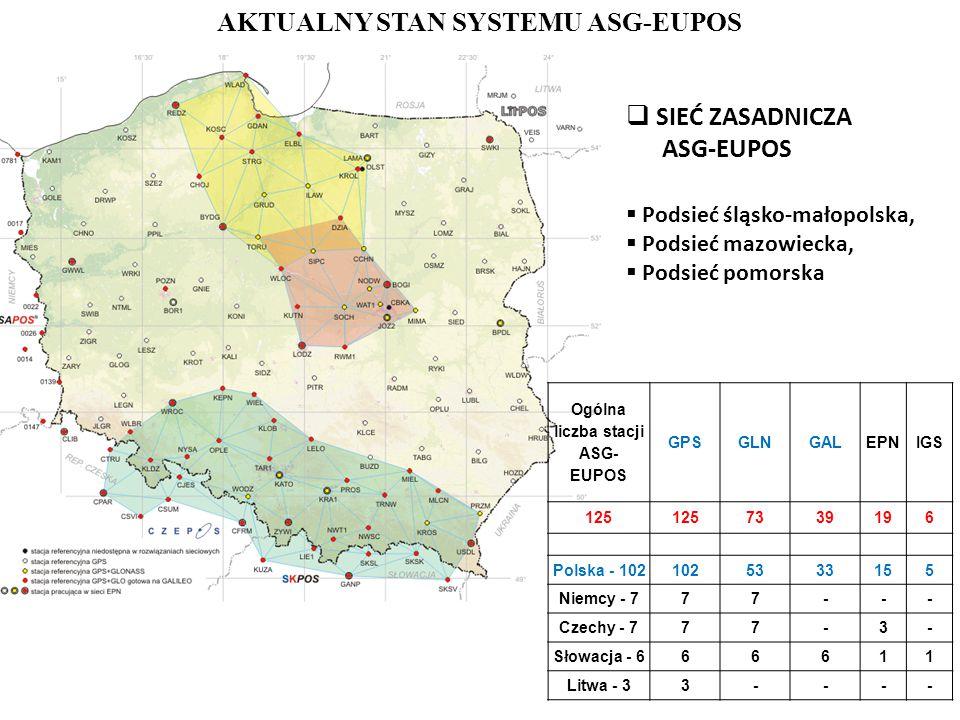 Ogólna liczba stacji ASG-EUPOS