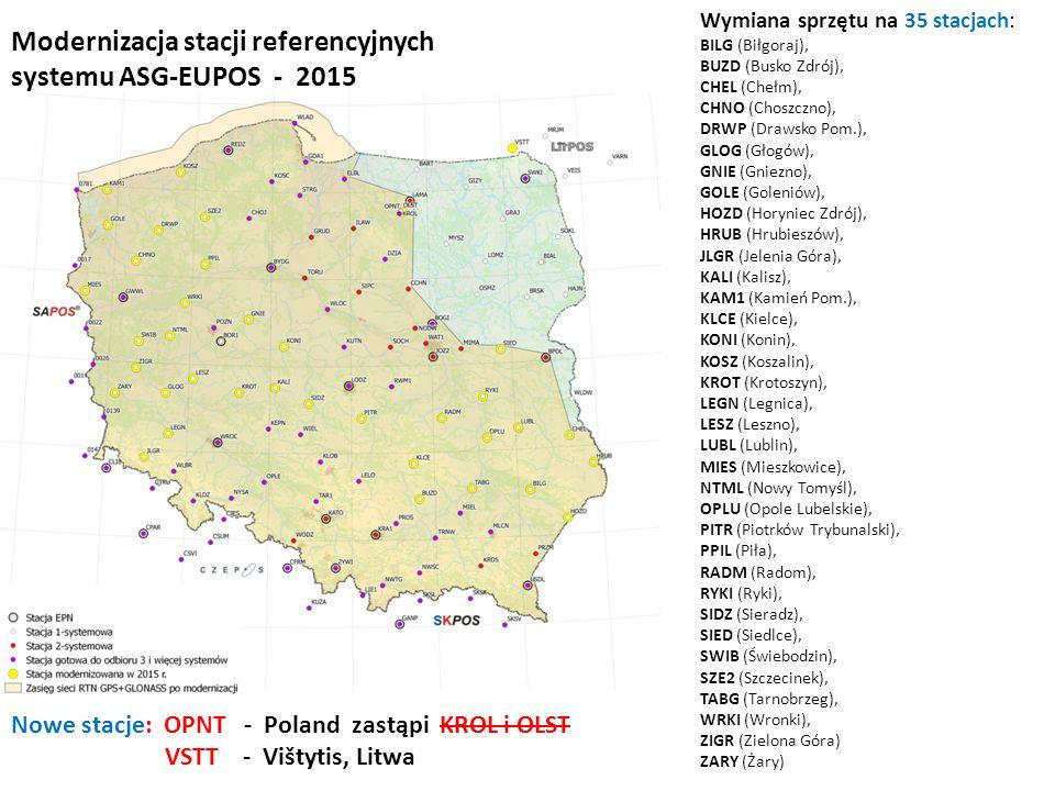 Modernizacja stacji referencyjnych systemu ASG-EUPOS - 2015