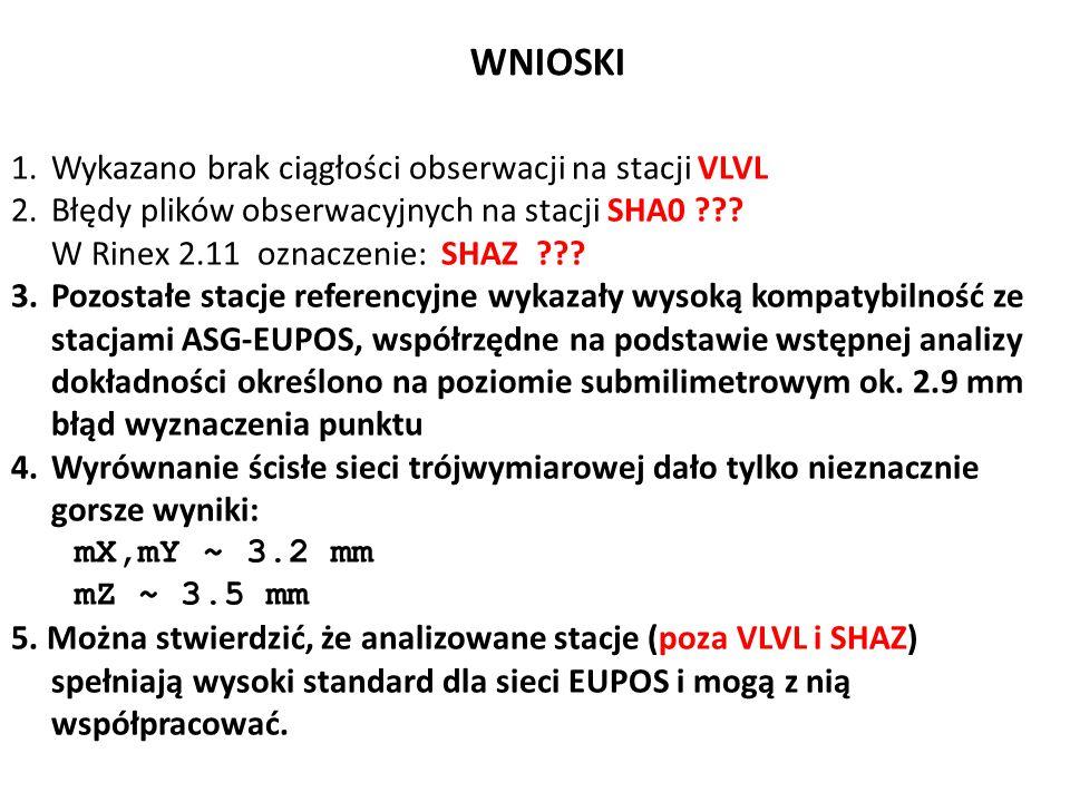 WNIOSKI Wykazano brak ciągłości obserwacji na stacji VLVL