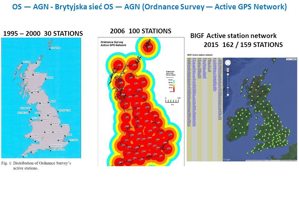 OS — AGN - Brytyjska sieć OS — AGN (Ordnance Survey — Active GPS Network)