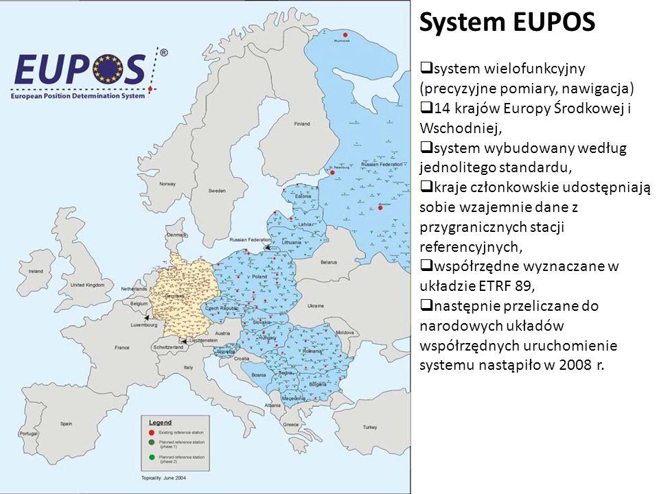 System EUPOS system wielofunkcyjny (precyzyjne pomiary, nawigacja)