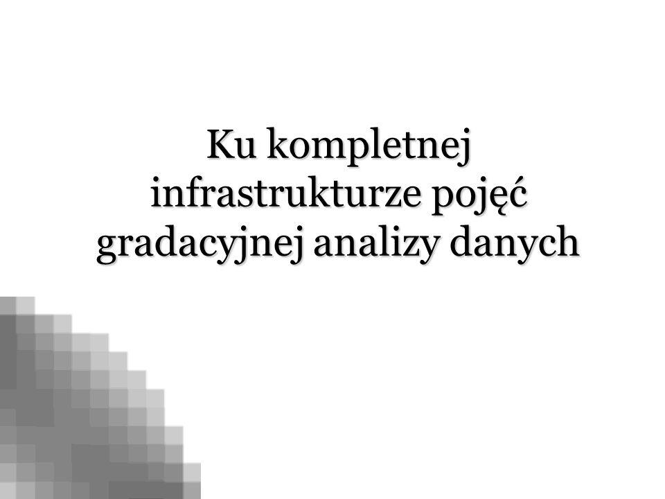 Ku kompletnej infrastrukturze pojęć gradacyjnej analizy danych
