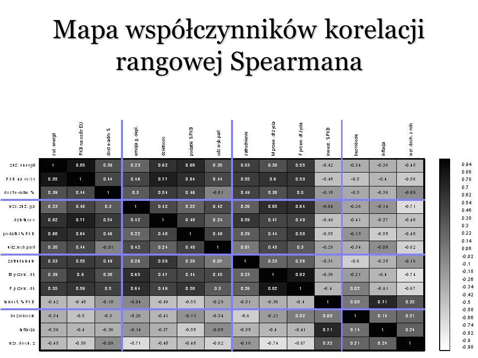 Mapa współczynników korelacji rangowej Spearmana