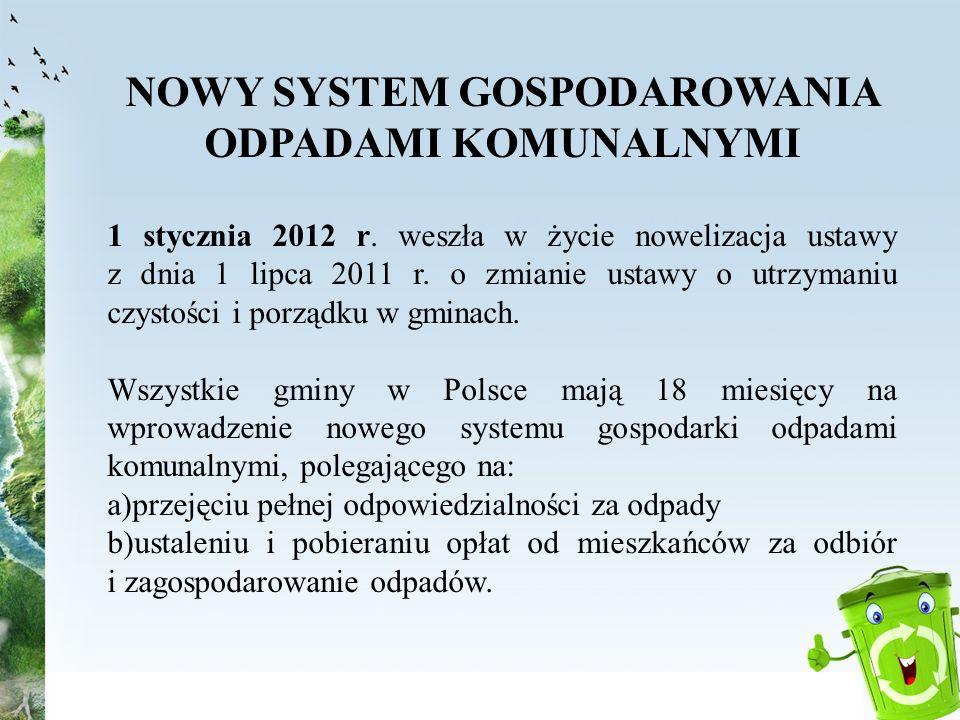 NOWY SYSTEM GOSPODAROWANIA