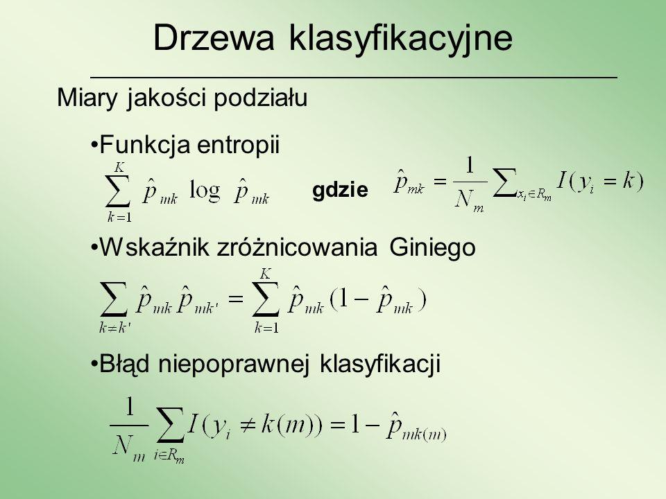 Drzewa klasyfikacyjne