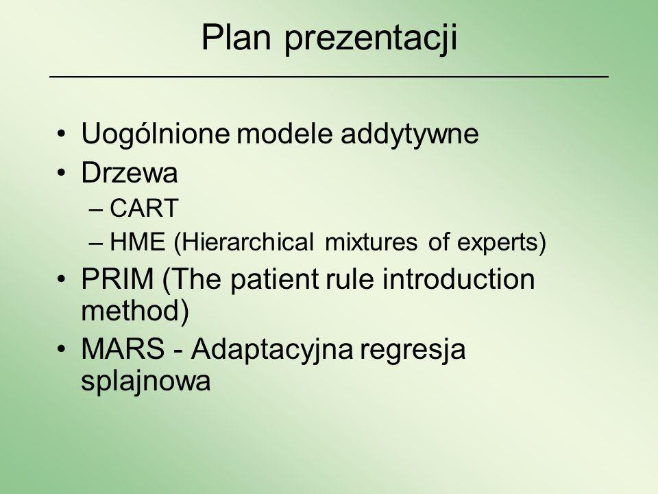 Plan prezentacji Uogólnione modele addytywne Drzewa