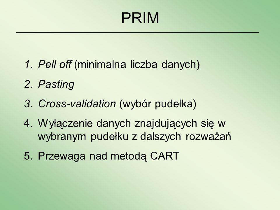 PRIM Pell off (minimalna liczba danych) Pasting