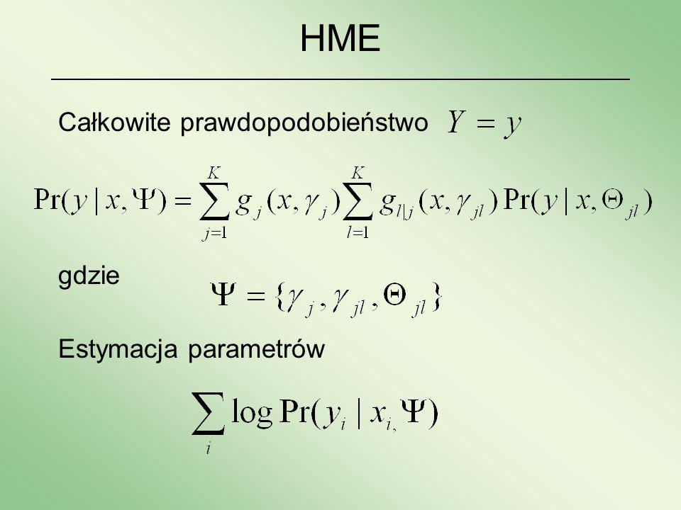HME Całkowite prawdopodobieństwo gdzie Estymacja parametrów