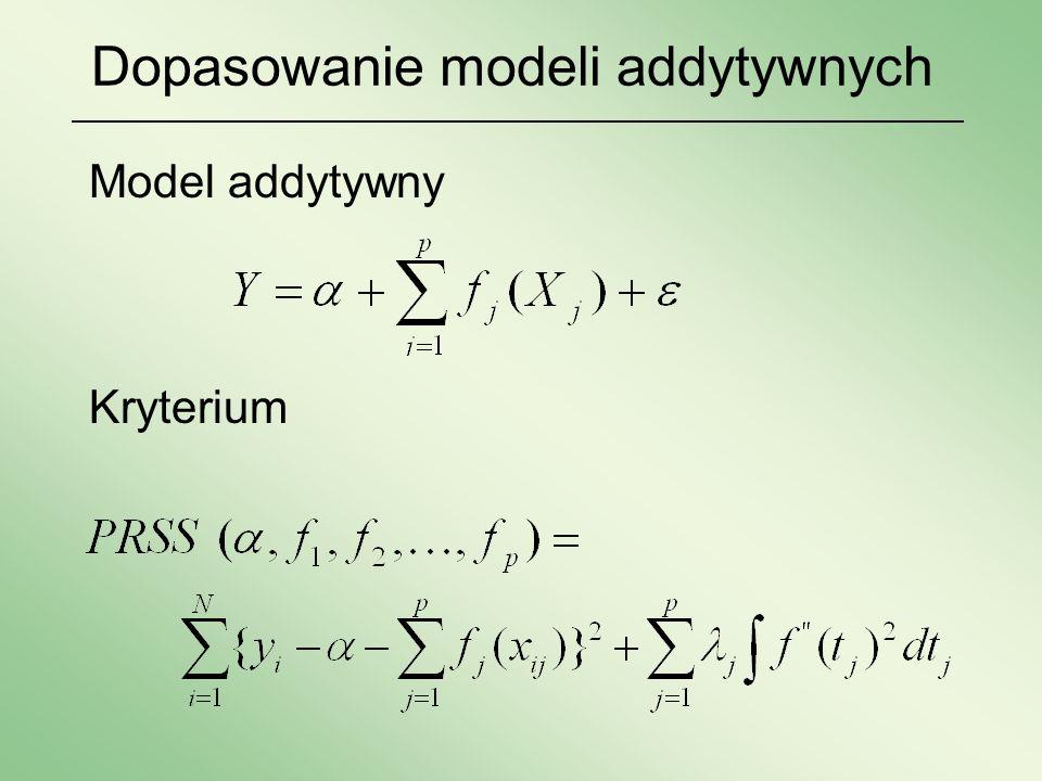 Dopasowanie modeli addytywnych