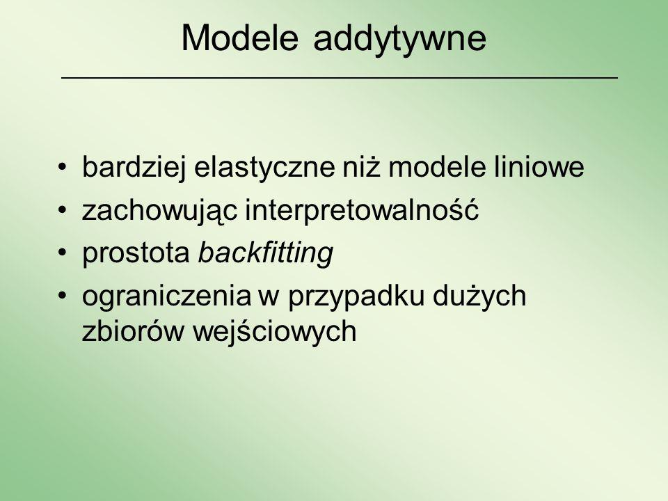 Modele addytywne bardziej elastyczne niż modele liniowe