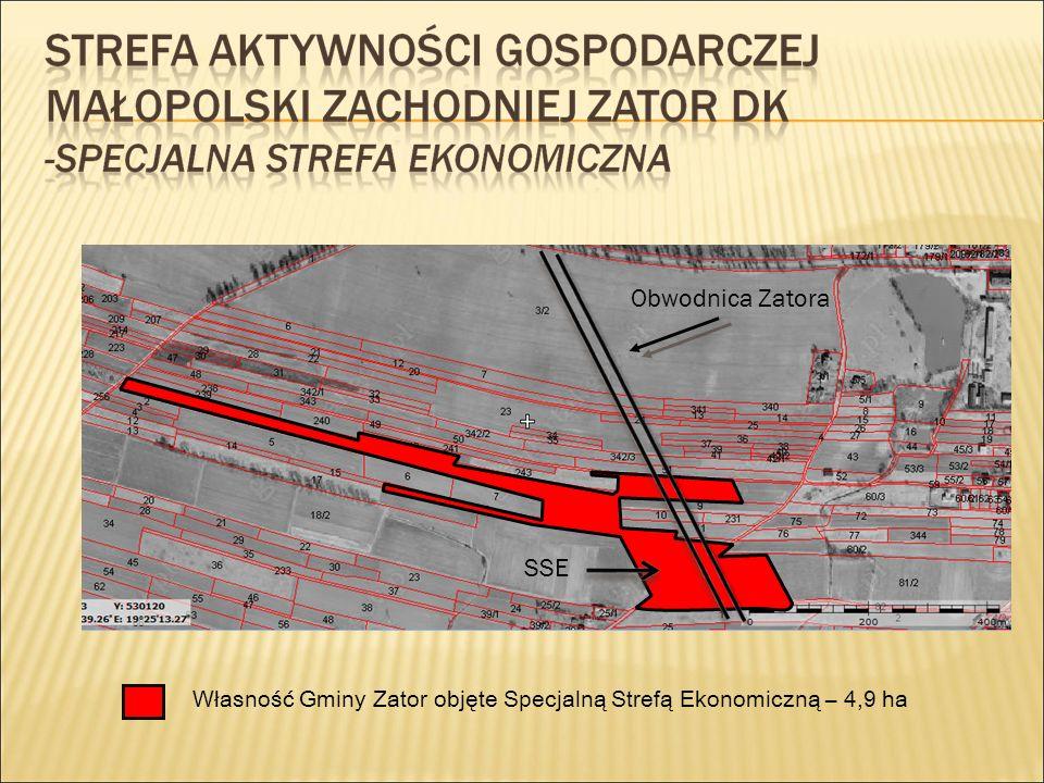 Obwodnica Zatora SSE Własność Gminy Zator objęte Specjalną Strefą Ekonomiczną – 4,9 ha