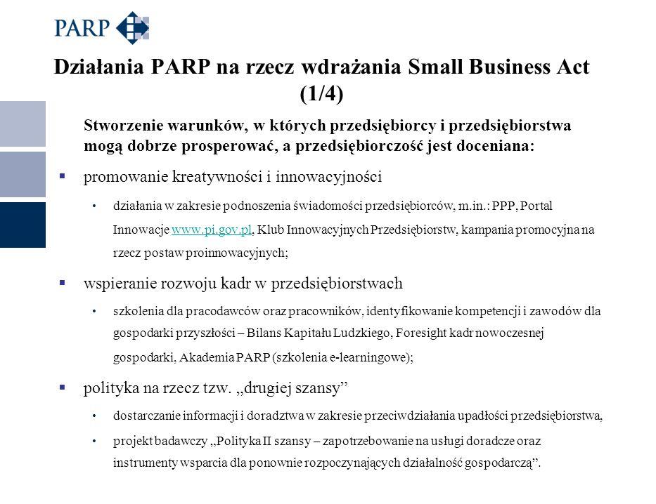 Działania PARP na rzecz wdrażania Small Business Act (1/4)
