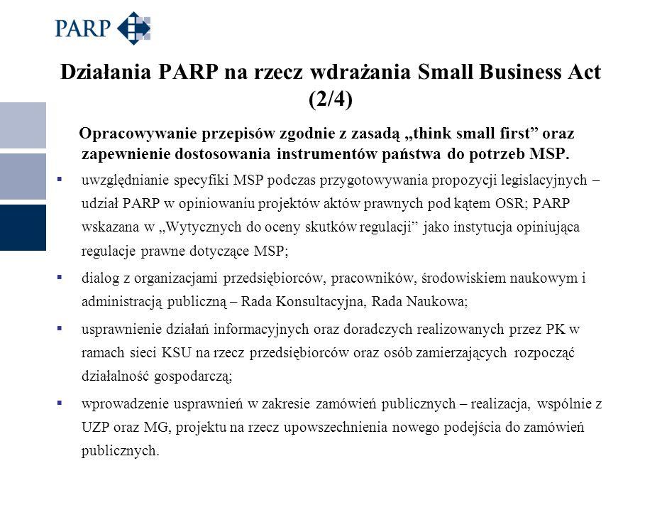 Działania PARP na rzecz wdrażania Small Business Act (2/4)