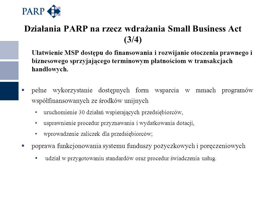 Działania PARP na rzecz wdrażania Small Business Act (3/4)