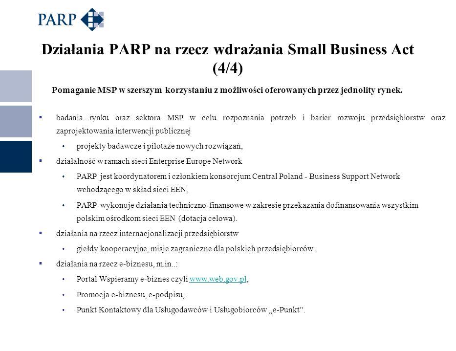 Działania PARP na rzecz wdrażania Small Business Act (4/4)