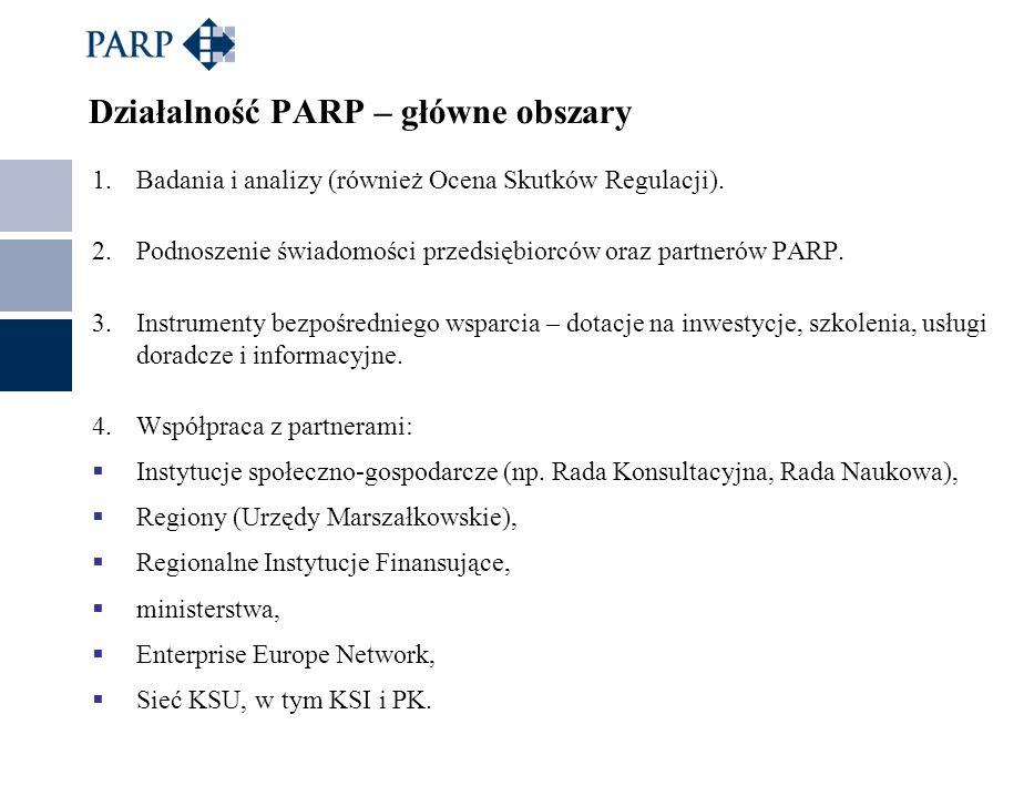 Działalność PARP – główne obszary