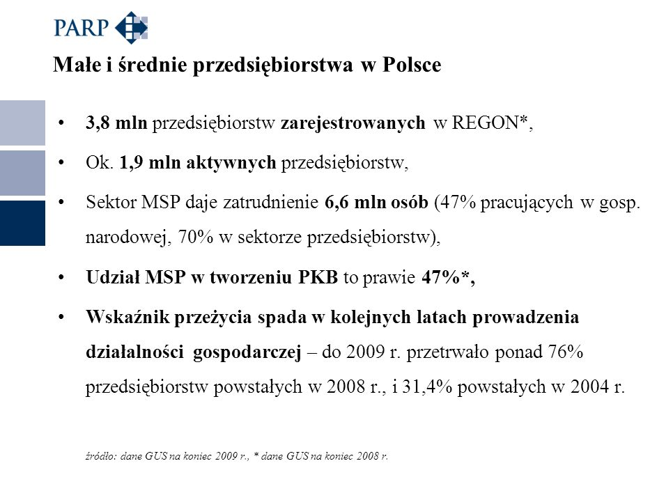 Małe i średnie przedsiębiorstwa w Polsce