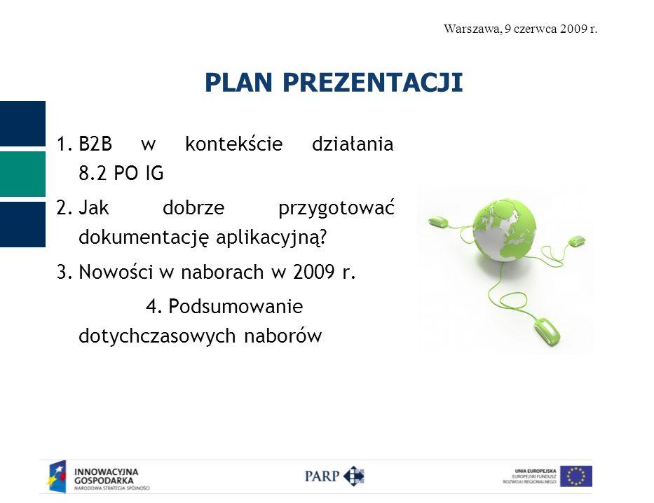 PLAN PREZENTACJI B2B w kontekście działania 8.2 PO IG