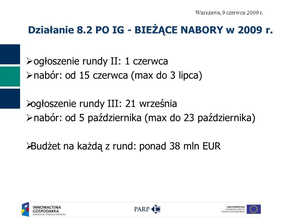 Działanie 8.2 PO IG - BIEŻĄCE NABORY w 2009 r.