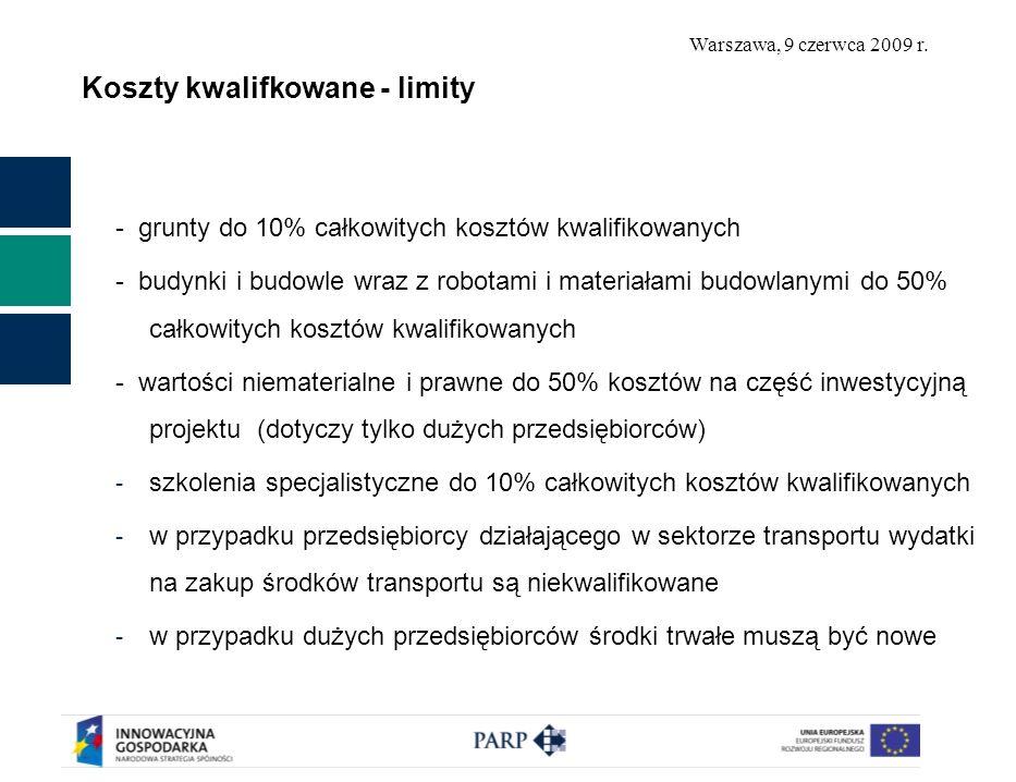 Koszty kwalifkowane - limity
