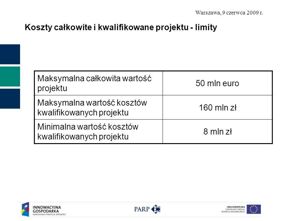 Koszty całkowite i kwalifikowane projektu - limity