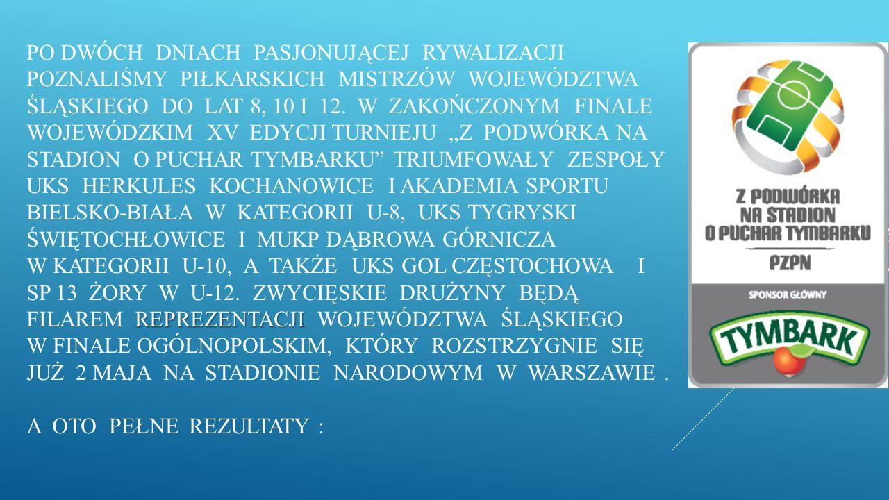 PO dwóch dniach pasjonującej rywalizacji poznaliśmy piłkarskich mistrzów województwa śląskiego do lat 8, 10 i 12.