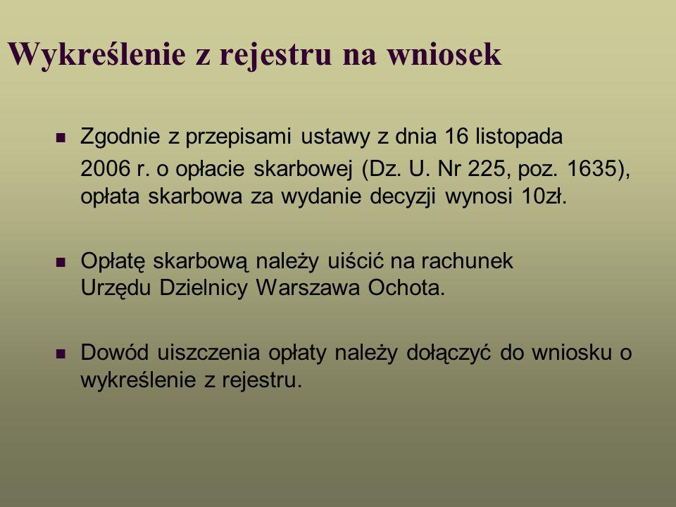 Wykreślenie z rejestru na wniosek