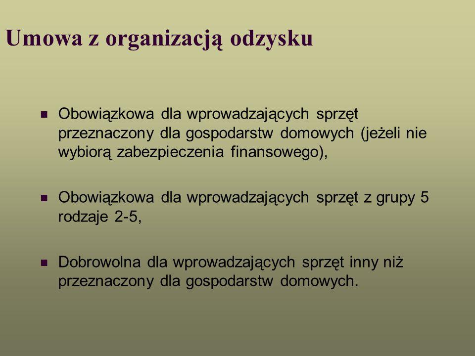 Umowa z organizacją odzysku