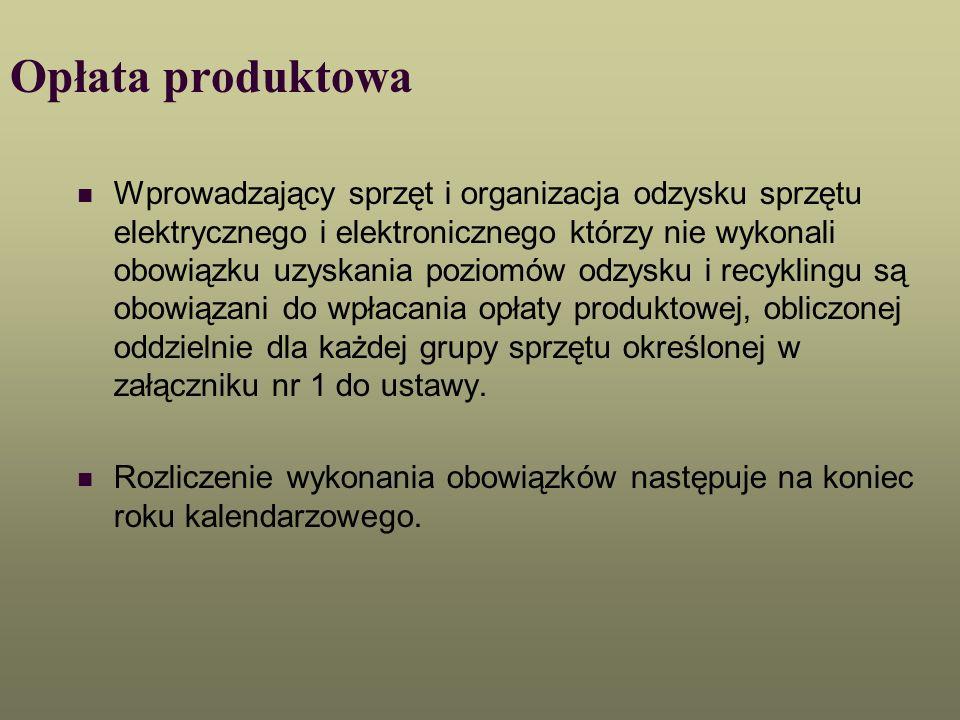 Opłata produktowa