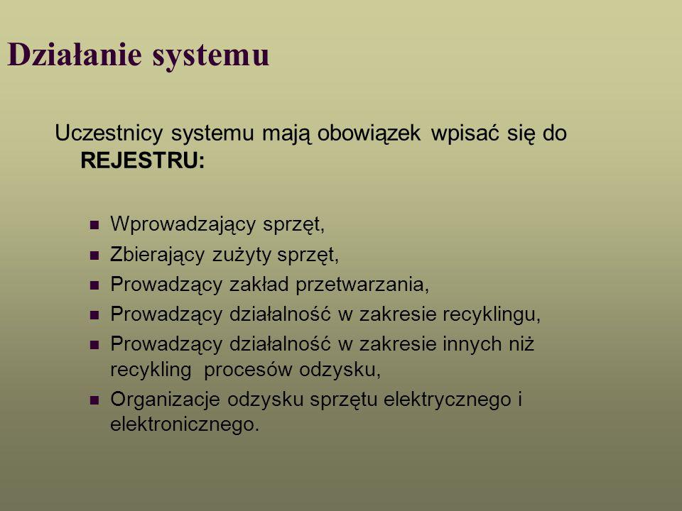 Działanie systemuUczestnicy systemu mają obowiązek wpisać się do REJESTRU: Wprowadzający sprzęt, Zbierający zużyty sprzęt,