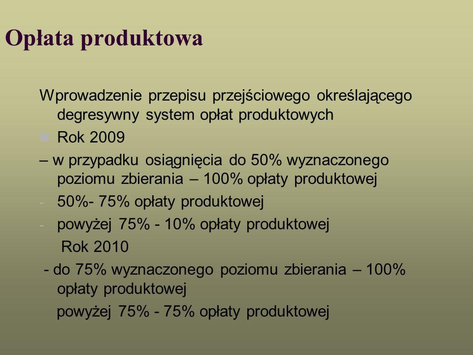 Opłata produktowa Wprowadzenie przepisu przejściowego określającego degresywny system opłat produktowych.